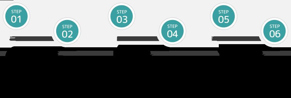 STEP01 ご予約→STEP02 衣装選び→STEP03 撮影→STEP04 写真選び・お支払い→STEP05 衣装ご返却→STEP06 写真お渡し
